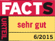 facts-testurteil